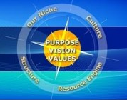 Purpose-Vision-and-Values